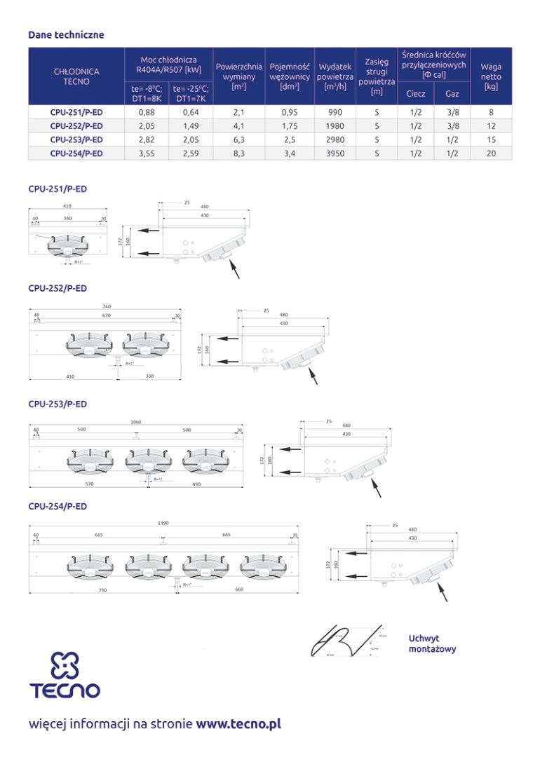 Tchw CPU 25x ulotka A4 B (druk)1.png